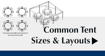 Common Tents sizes and layouts