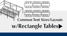 Common Tent Sizes and Layouts with Rectangle Tables