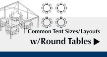 Common Tents Sizes and Layouts with 60